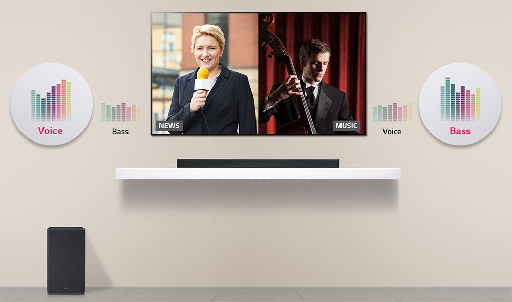 LG SK8Y Review (2 1 Dolby Atmos Sound Bar) | Home Media