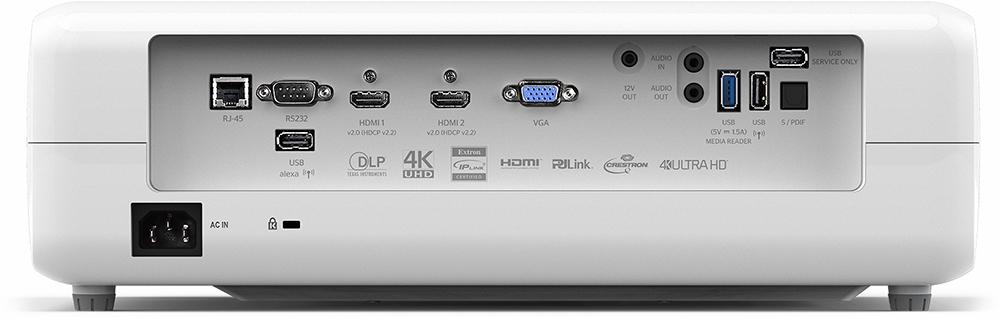 Optoma UHD51A ports
