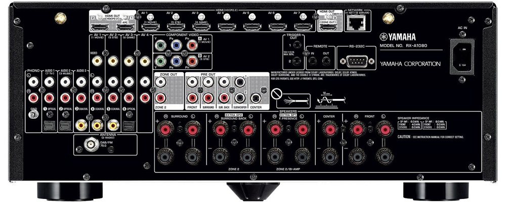 Yamaha RX-A1080 back