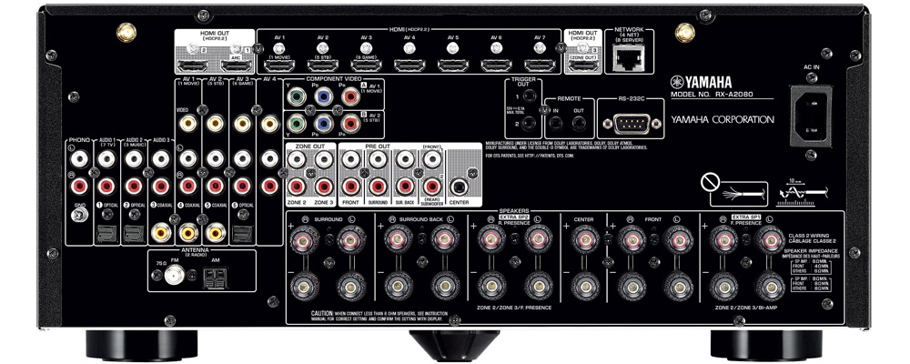 Yamaha RX-A2080 back