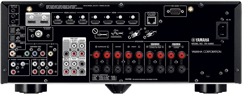 Yamaha RX-A880 ports