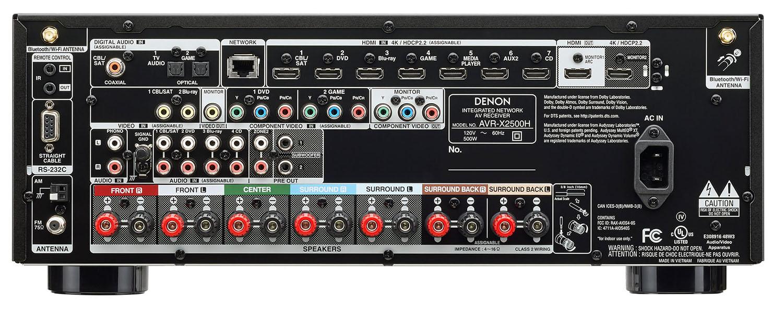 Denon AVR-X2500H ports