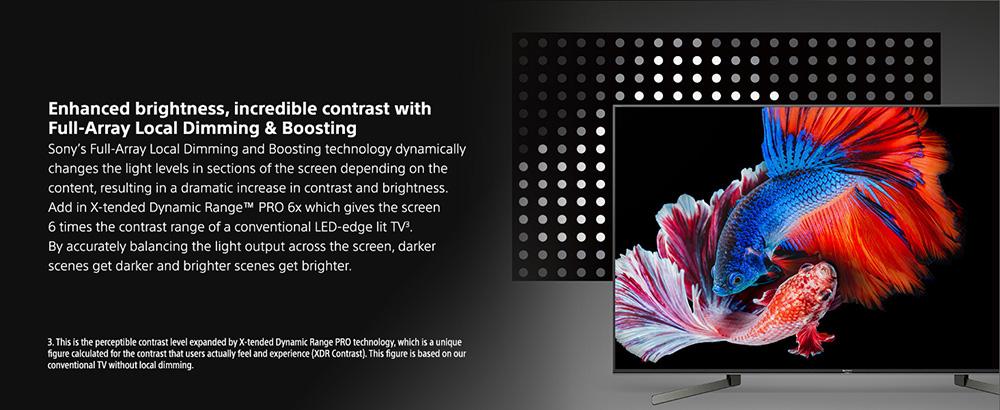 Sony X950G Review (X950G/XG95 - 2019 4K UHD LCD TV) | Home