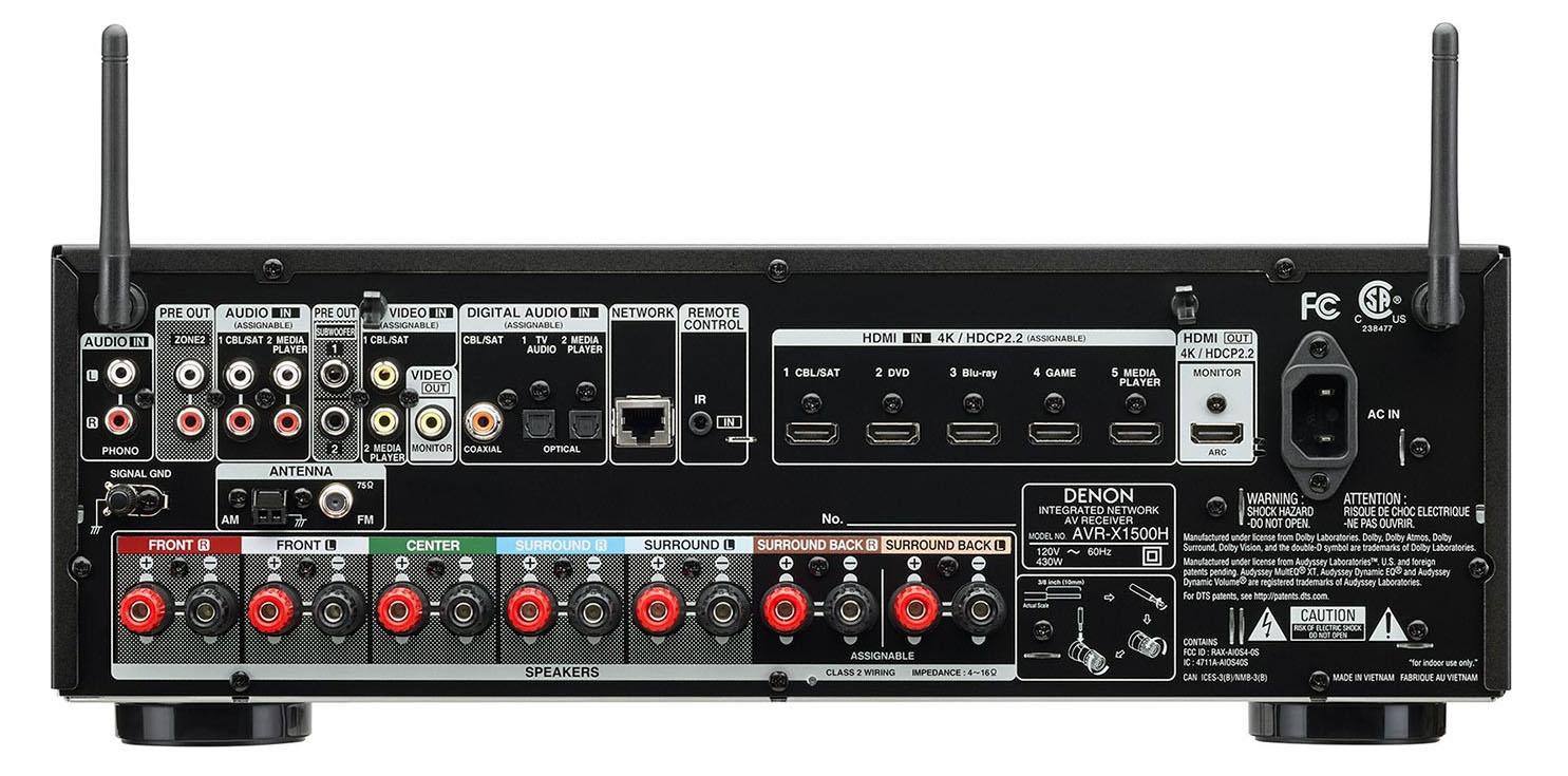 Denon AVR-X1500H ports