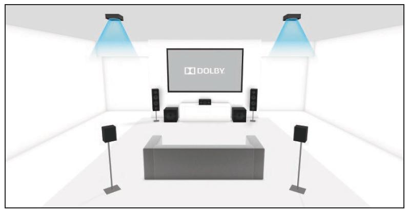 Pioneer VSX-933 Dolby Atmos