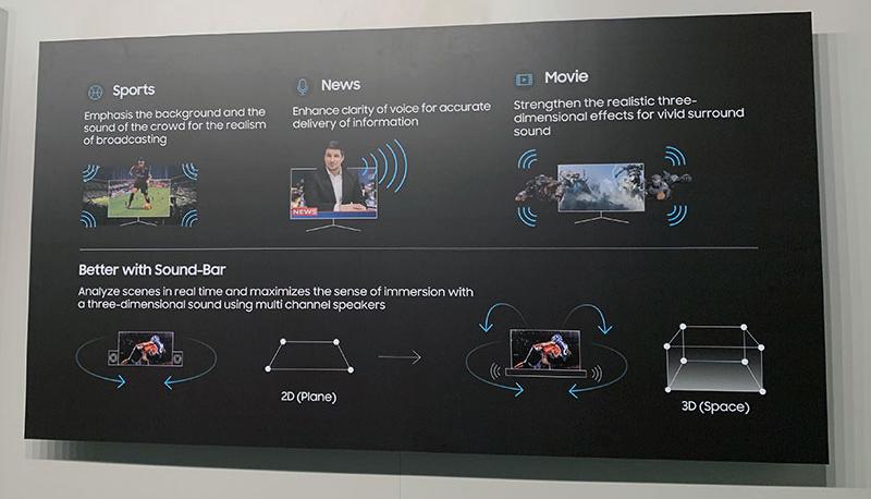 Samsung Q90R AI Sound