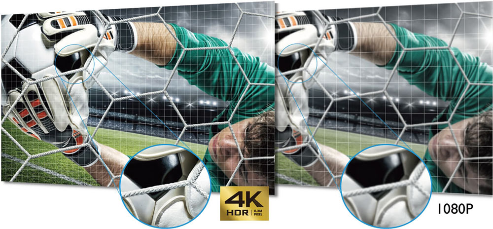 BenQ TK800M Review (4K DLP Projector)