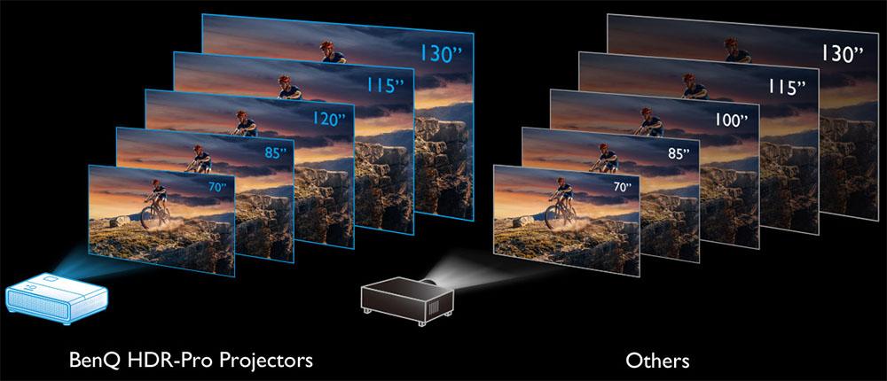 BenQ TK850 Review (4K DLP Projector)