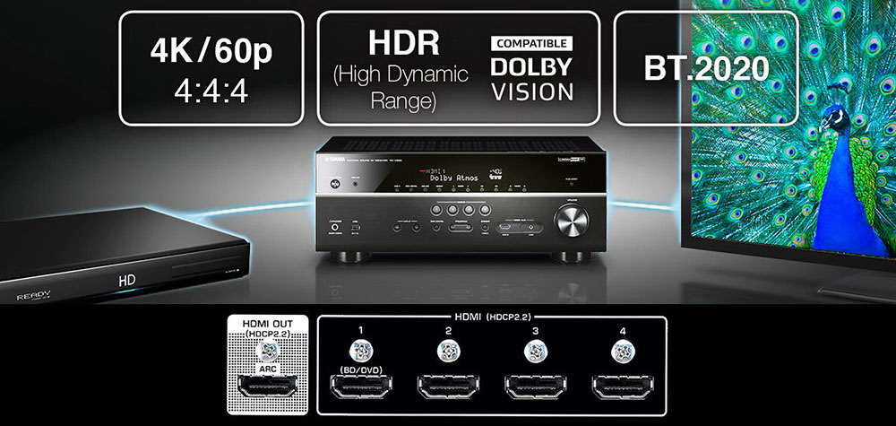 Yamaha RX-A680 Review (7.2 CH 4K AV Receiver)