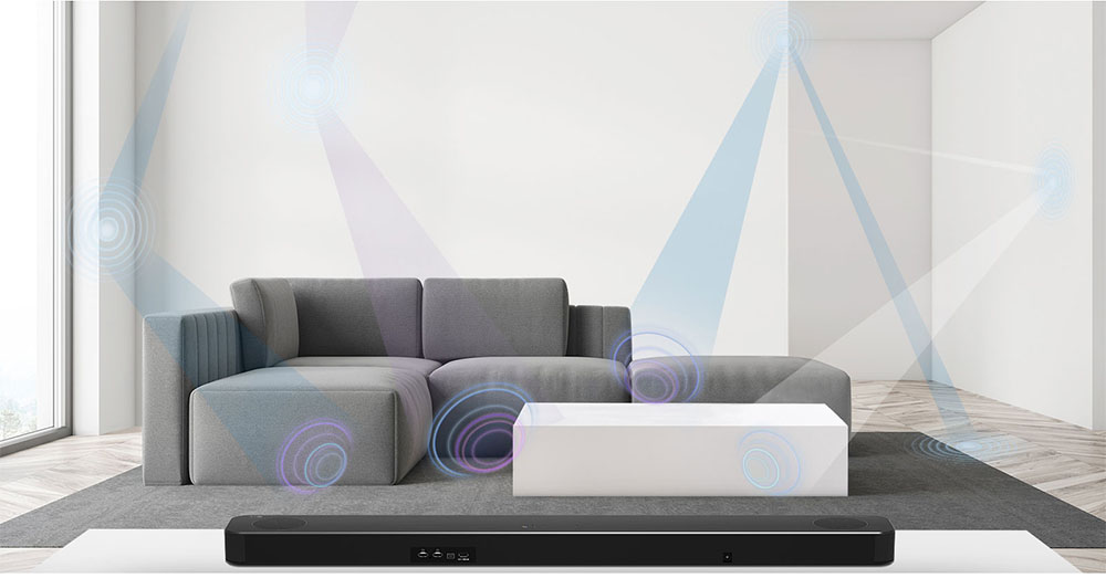 LG SN8YG Review (3.1.2 CH Dolby Atmos Soundbar)