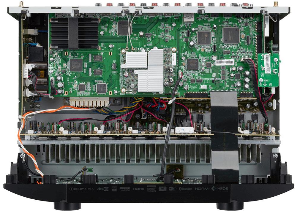 Marantz SR5015 Review (7.2 CH 8K AV Receiver)