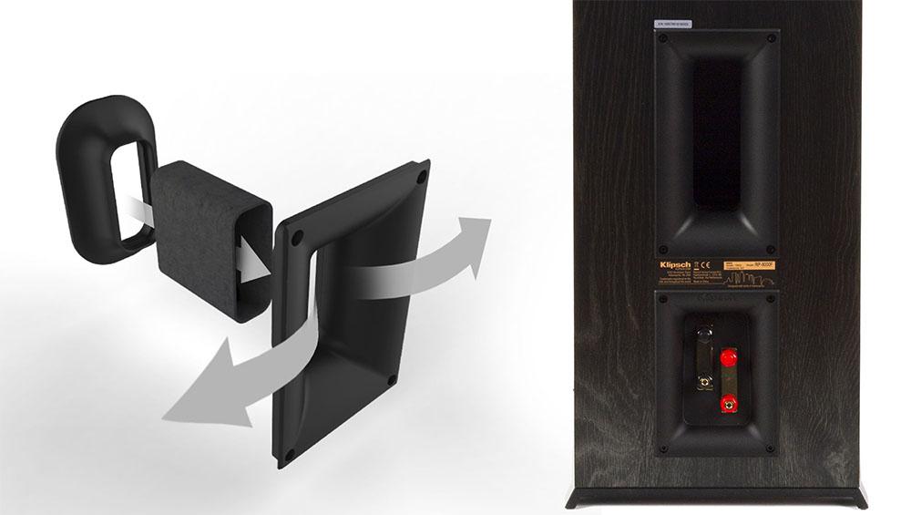 Klipsch RP-6000F Review (Floorstanding Loudspeaker)