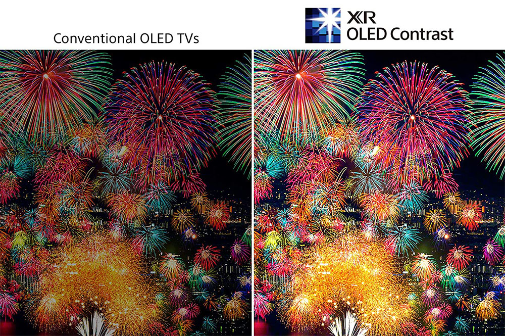Sony A80J Review (2021 4K OLED TV)