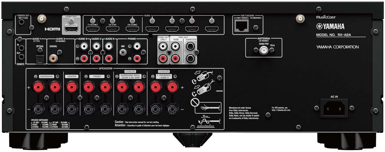 Yamaha RX-A2A Review (7.2 CH 8K AV Receiver)